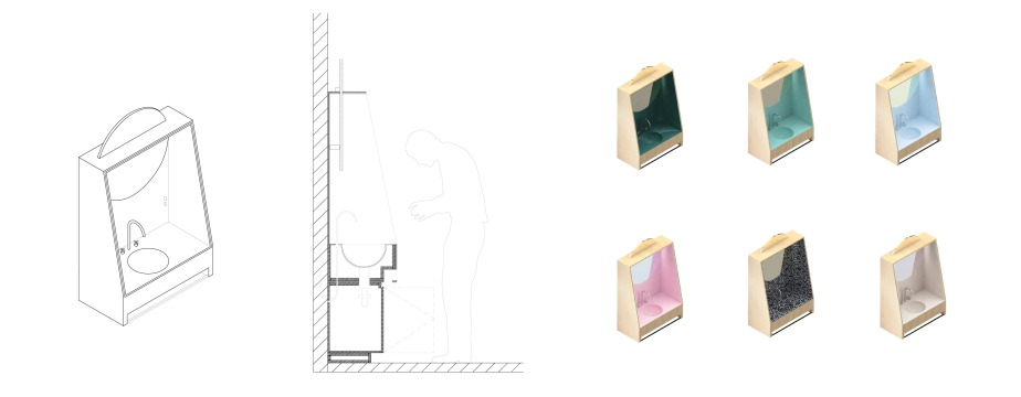 SDB-plans